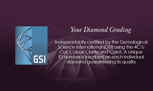 The One Diamond Grading - Exclusive to H.Samuel