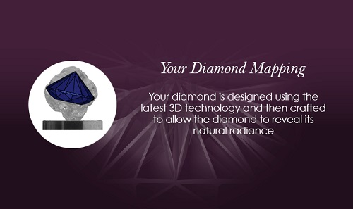 The One Diamond Mapping - Exclusive to H.Samuel