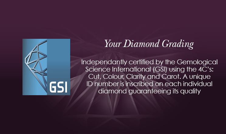 The One - Your Diamond Grading