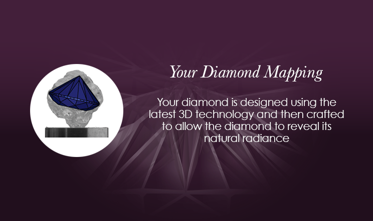 The One - Your Diamond Mapping