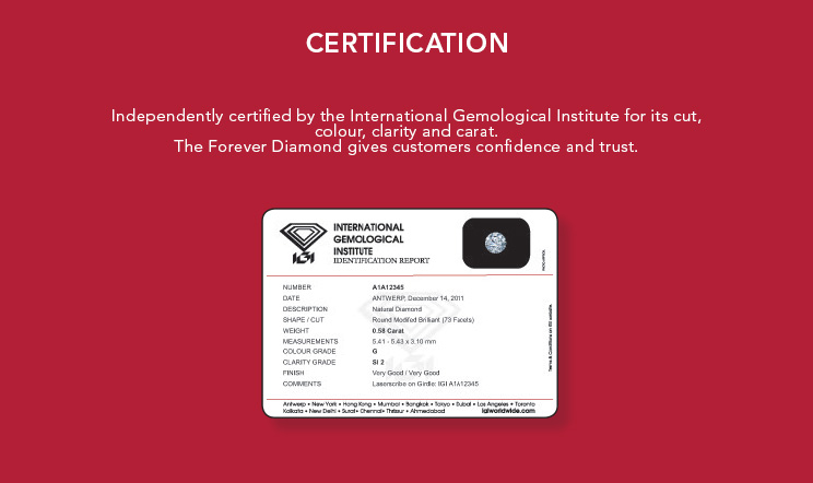 The Forever Diamond - The Certification