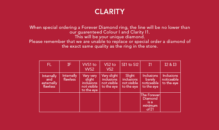 The Forever Diamond - The Clarity