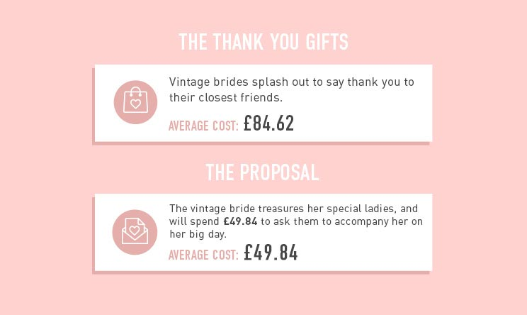 Vintage Bride - The Thank You Gifts - The Proposal